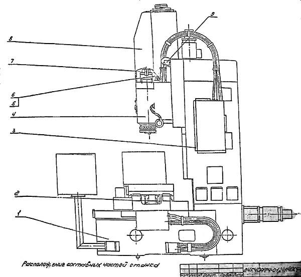 24К40СФ4 Расположение составных частей расточного координатного станка
