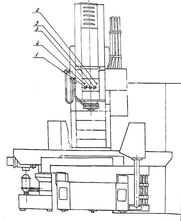 24К40СФ4 Состав и расположение органов управления координатно расточным станком