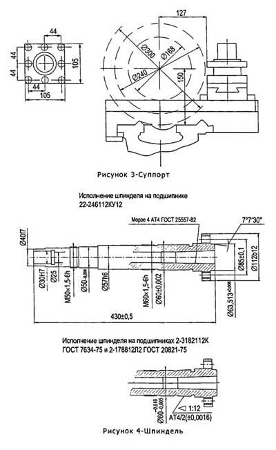 250ИТВМ.01, 250ИТВМ.03, 250ИТВМФ1 Основные размеры и посадочные места токарно-винторезного станка