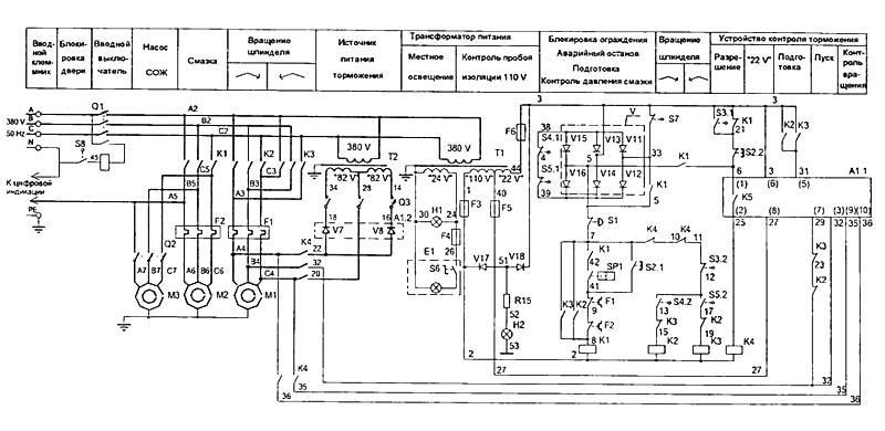 250ИТВМ.01, 250ИТВМ.03, 250ИТВМФ1 Схема электрическая токарно-винторезного станка