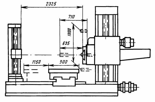 2620, 2620А Габарит рабочего пространства горизонтально-расточного станка