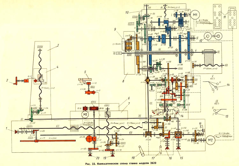 Кинематическая схема токарного многошпиндельного