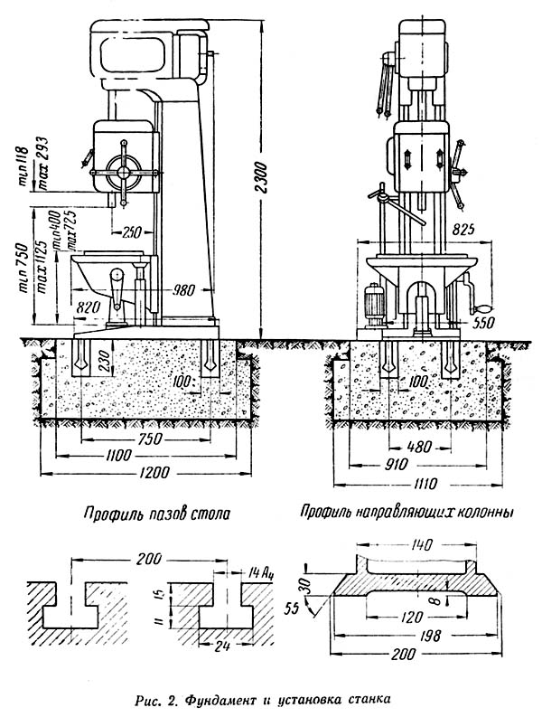 2А125 Габаритные размеры вертикально-сверлильного станка 2А125