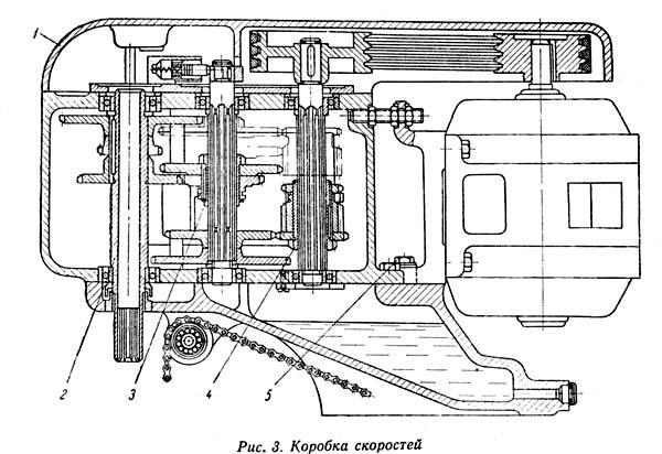 2А125 Коробка скоростей вертикально-сверлильного станка