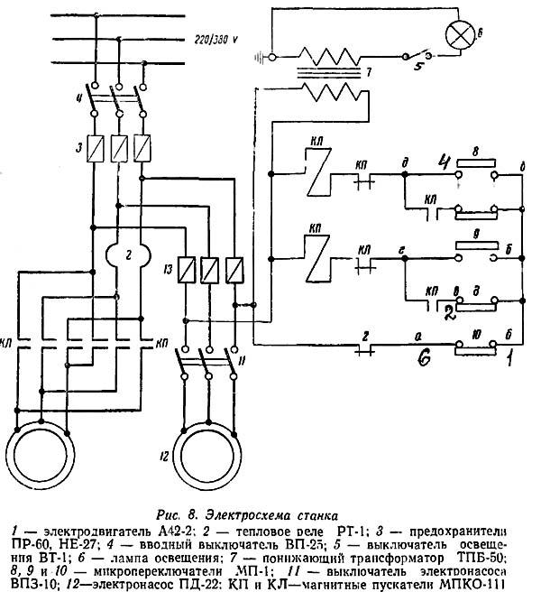 2А135 Электрическая схема вертикально-сверлильного станка