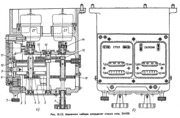 2А450 Механизм набора координат