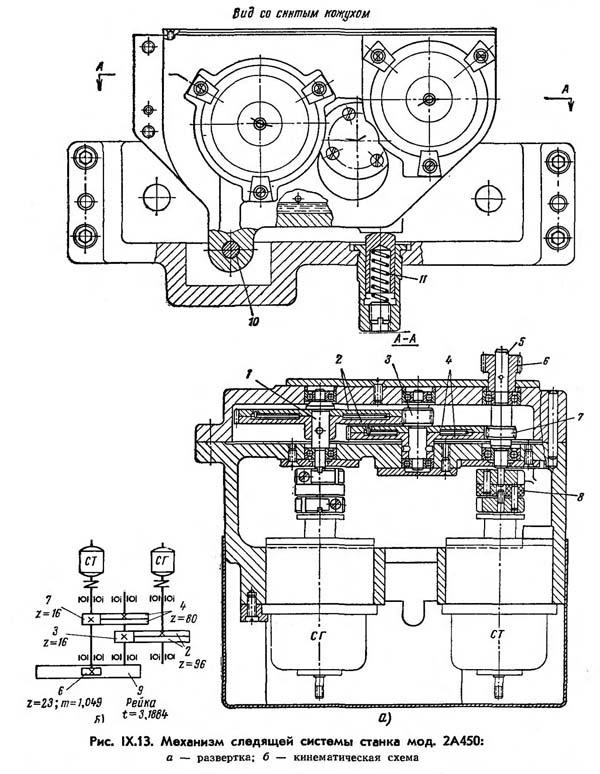 2А450 Механизм следящей системы станка