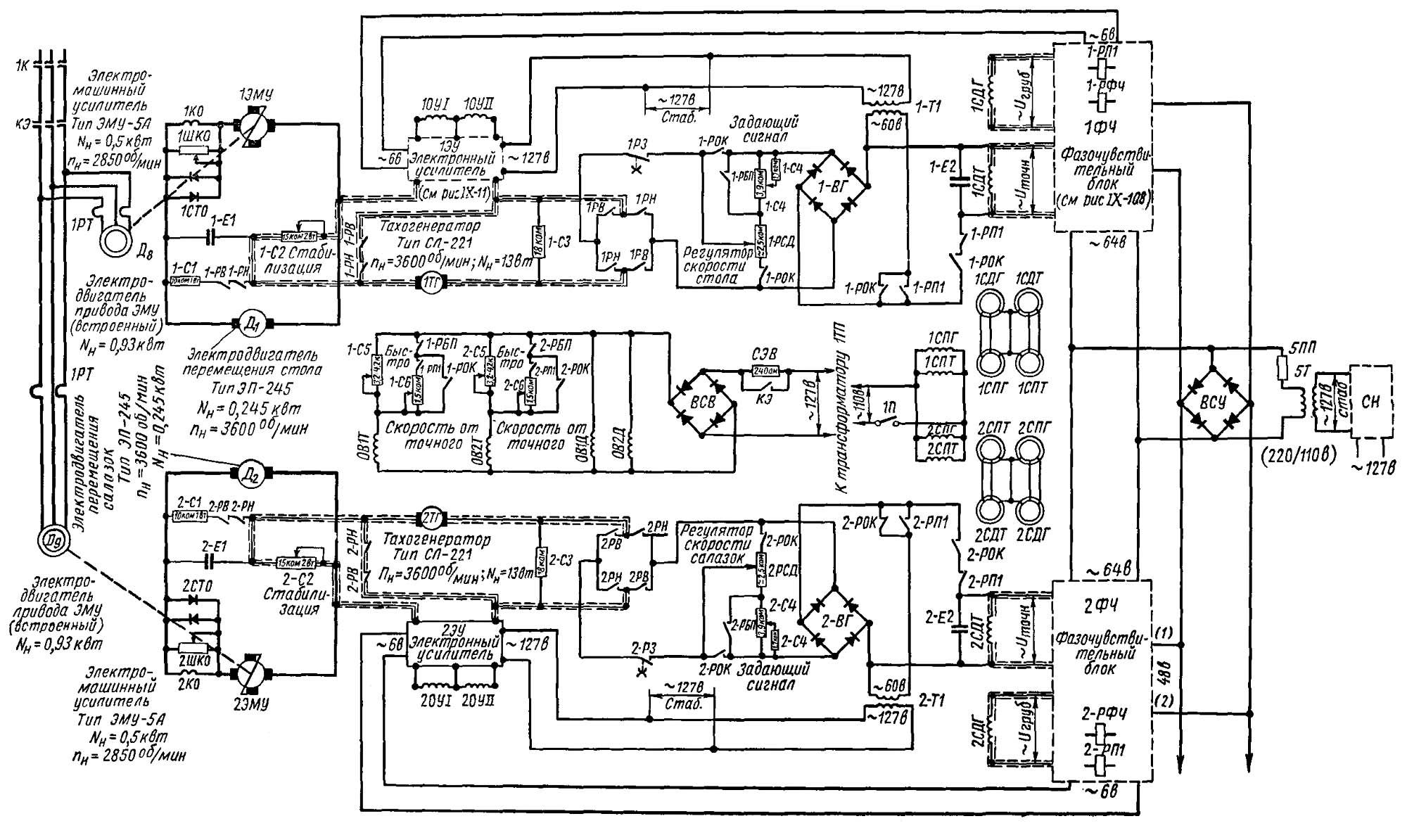 исполнительный лист схемы для ку и бу