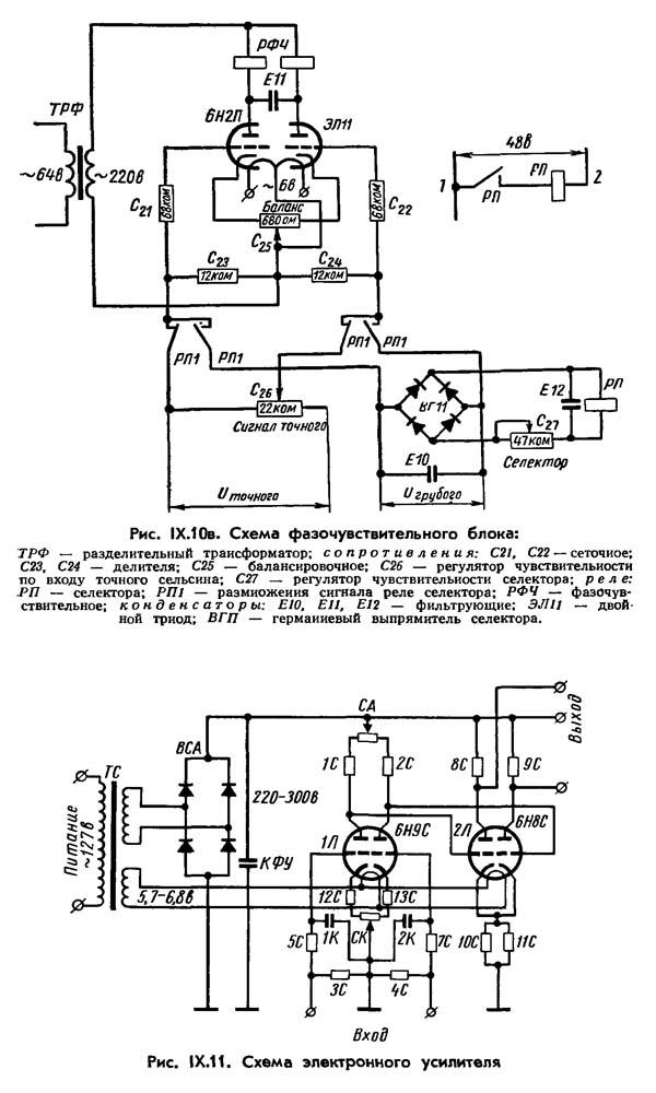 2А450 Схема Электрическая координатно-расточного станка
