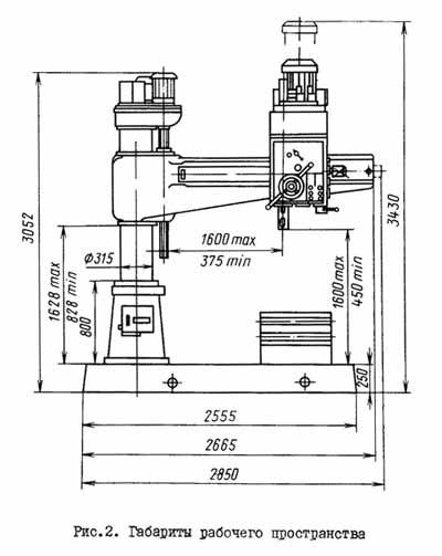 2А554 Габарит рабочего пространства радиально сверлильного станка