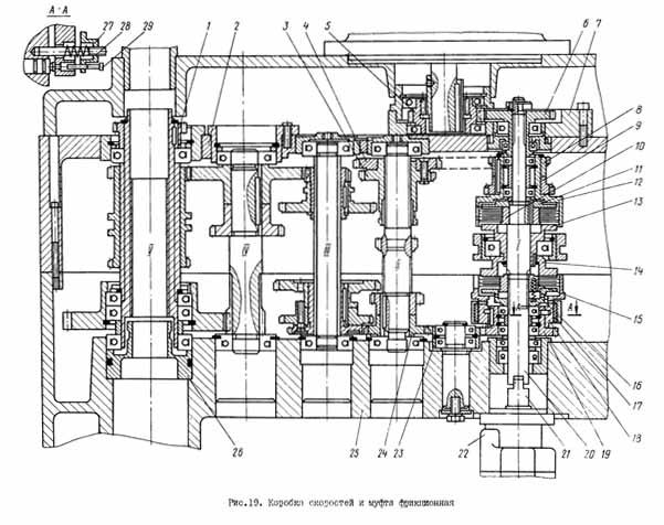 2А55 Коробка скоростей сверлильного станка