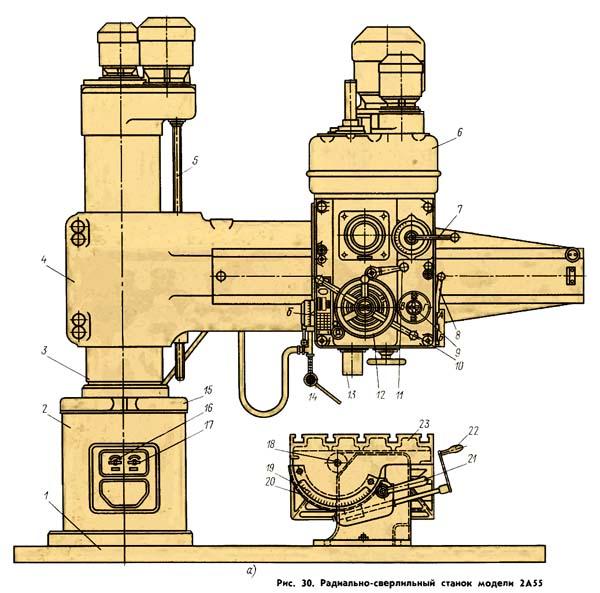 2А55 Общий вид и размещение составных частей сверлильного станка