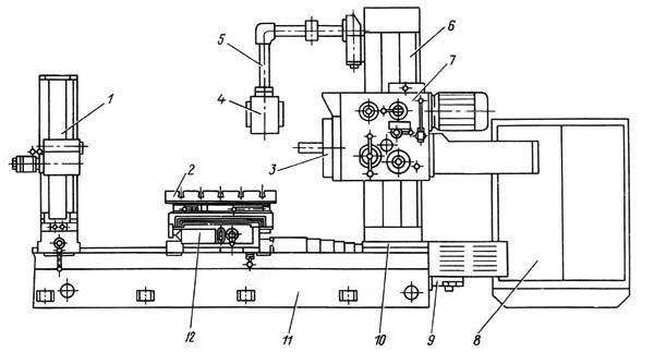 2А614, 2А614-1 Общий вид и состав горизонтально-расточного станка
