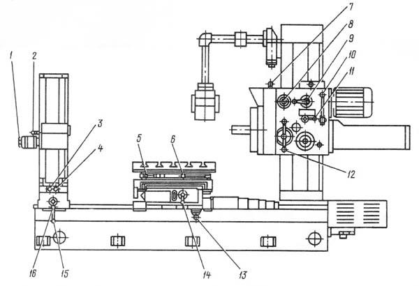 Органы управления горизонтально-расточным станком 2А614, 2А614-1