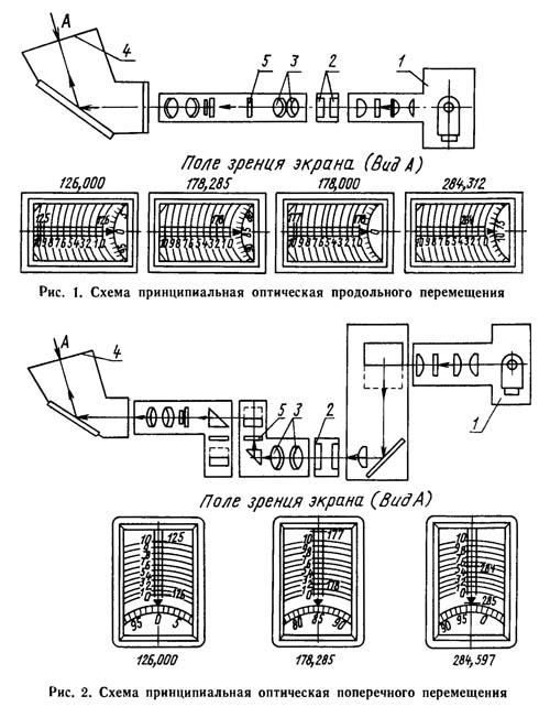 2Е440 Оптическая система отсчета координат расточного координатного станка
