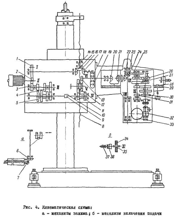 2Е52 Кинематическая схема