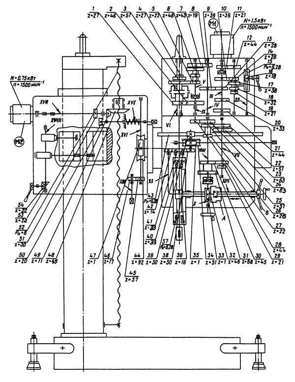 2К522 Схема кинематическая