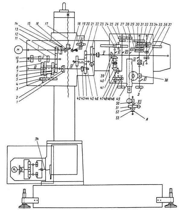 2К52, 2К52-1 Схема кинематическая сверлильного станка