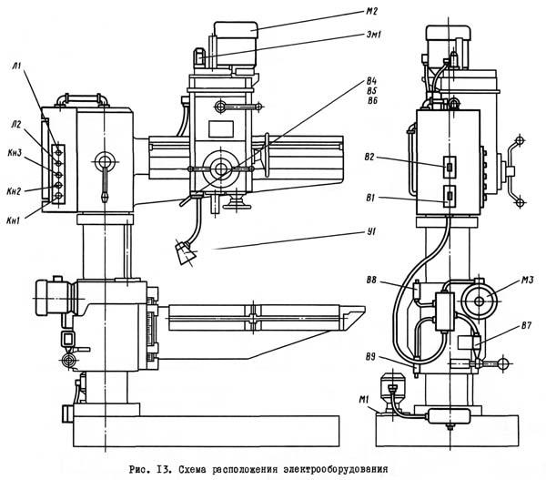 2Л53У Электрооборудование радиального сверлильного станка