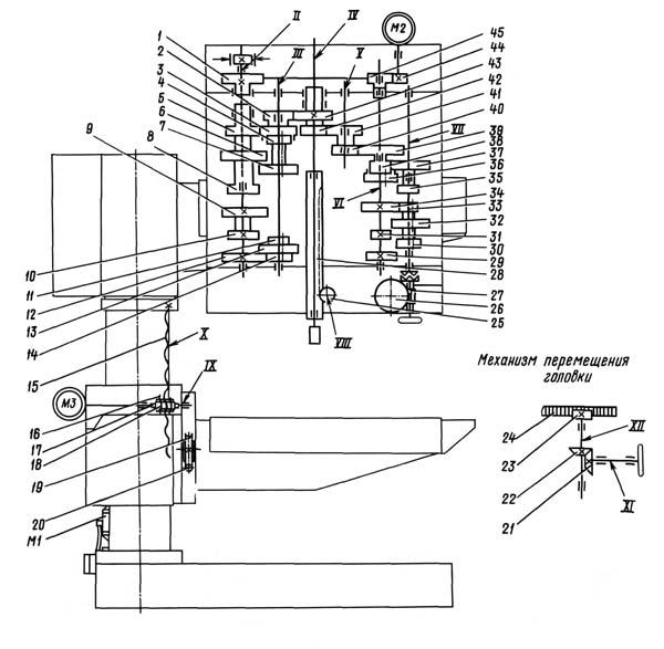 2Л53У Схема кинематическая