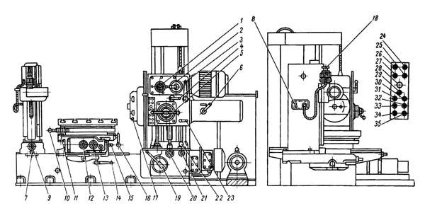 Органы управления горизонтально-расточным станком 2Л614