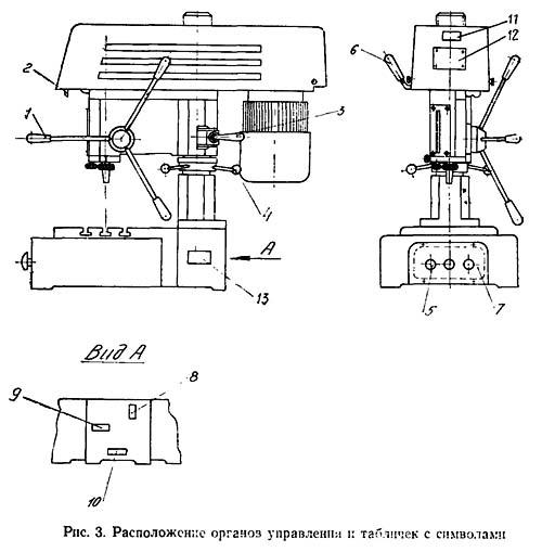 2М112 РРасположение органов управления настольно-сверлильного станка