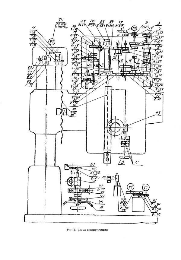 2М55 Схема кинематическая сверлильного станка