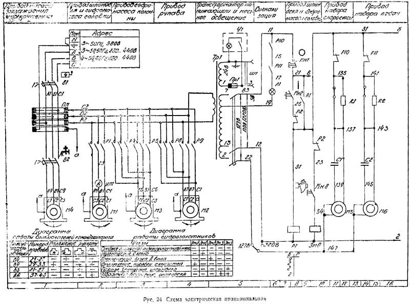 сверлильного принципиальная схема станка электропривода