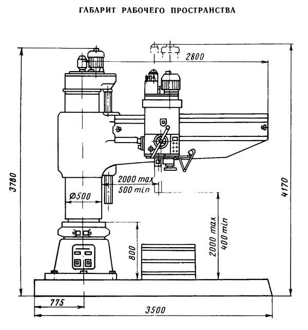 Габарит рабочего пространства радиального сверлильного станка 2М57