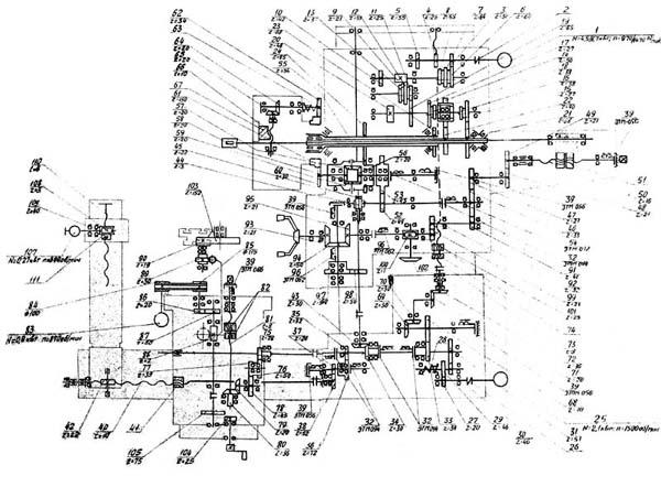 2М614 Кинематическая схема