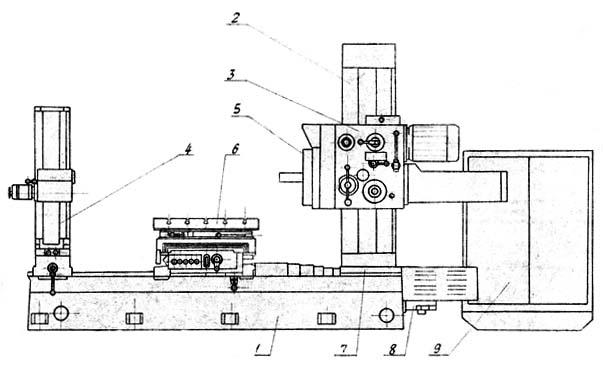составные части горизонтального расточного станка 2М614