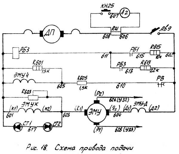 2М614 Схема привода подачи