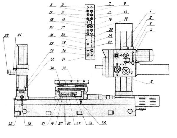 Органы управления горизонтально-расточным станком 2М614