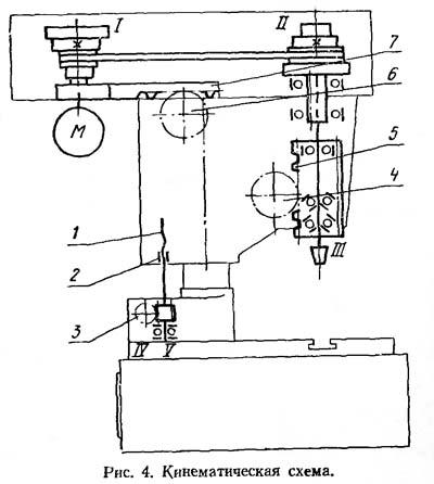 2Н106П Схема кинематическая сверлильного станка