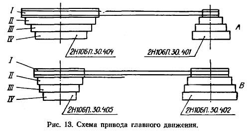 2Н106П Механика сверлильного станка. Мезанизм привода главного движения