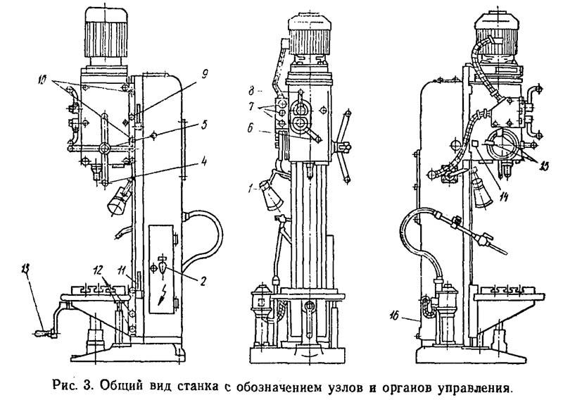 2Н118 Общий вид и органы управления сверлильным станком 2н118