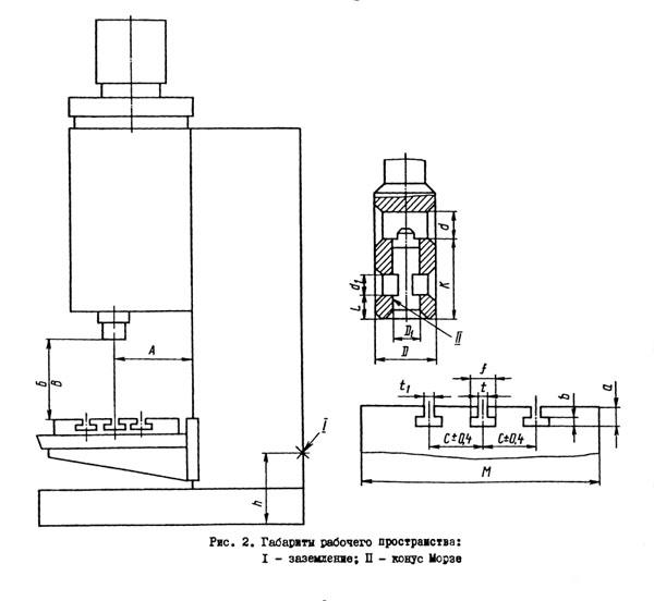 сверлильного станка 2Н135