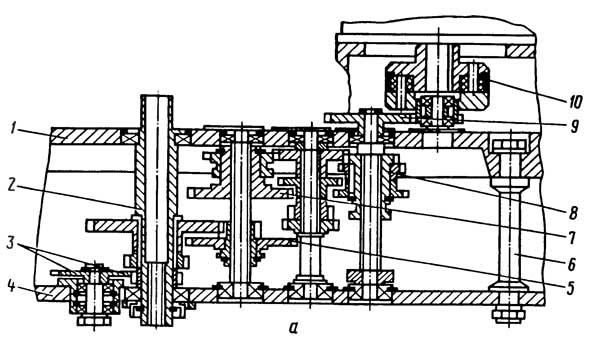 2Н125 Схема кинематическая