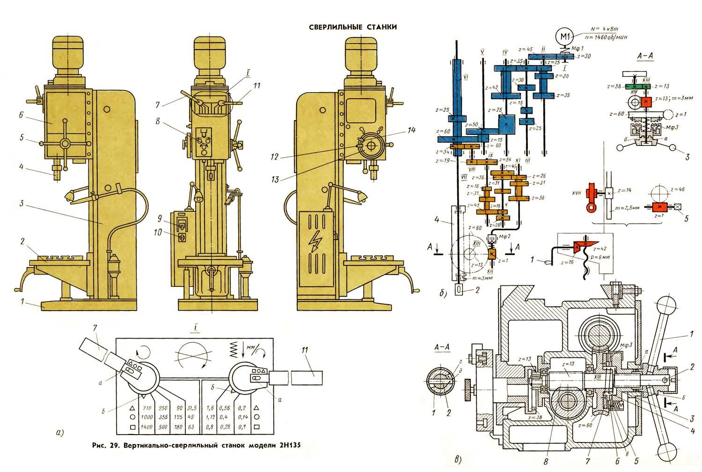 станок сверлильный 2н125 схема электрическая