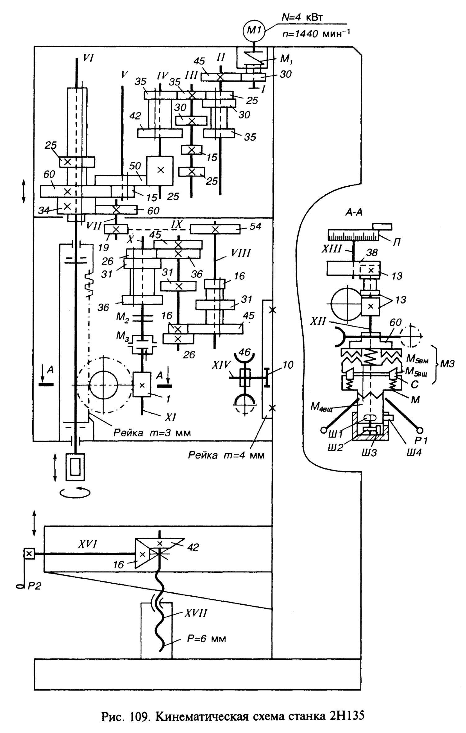 Кинематическая схема зубострогального станка 5Т23В