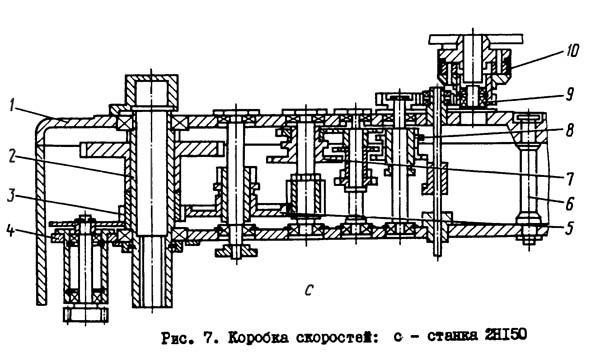 2Н150 Коробка скоростей сверлильного станка