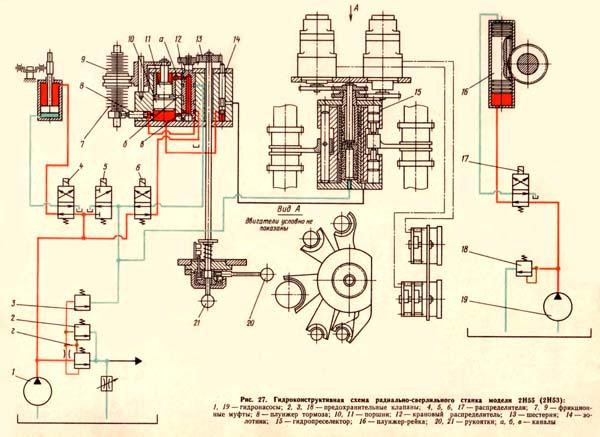 2Н55 Схема Гидравлическая радиально-сверлильного станка