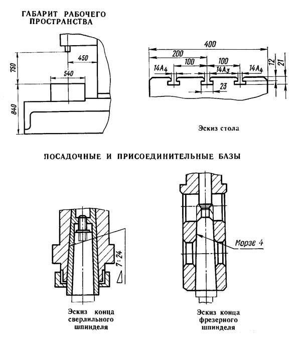 2Р135Ф2 Габарит рабочего пространства сверлильного станка