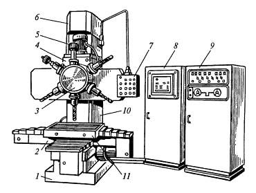 2Р135Ф2 Общий вид и органы управления сверлильного станка