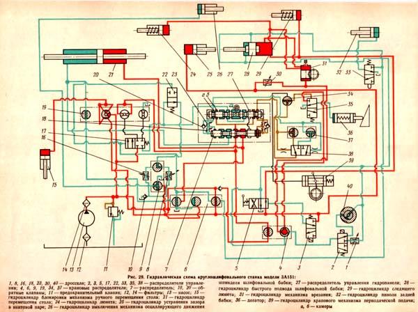 Гидравлическая схема круглошлифовального станка 3А151, 3А161
