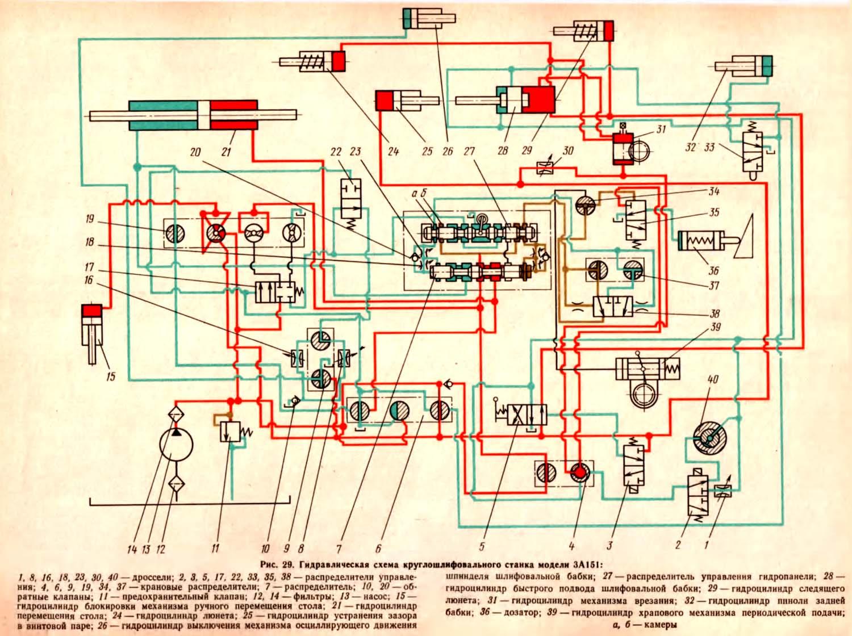 гидравлические схемы станков с описанием