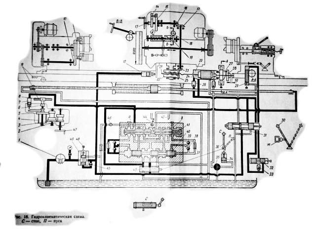 Гидравлическая схема круглошлифовального станка 3А423