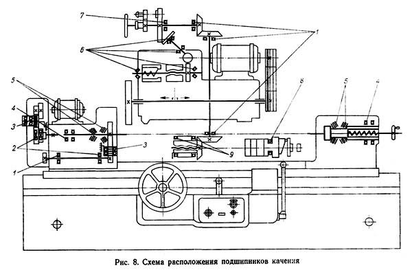 Кинематическая схема круглошлифовального станка 3А423
