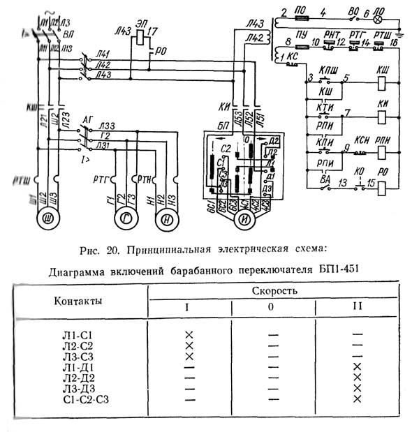 Электрическая схема круглошлифовального станка 3А423