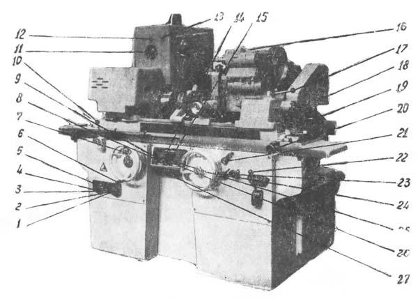 Расположение органов управления круглошлифовального станка 3Б12
